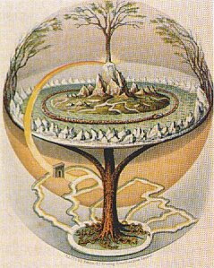 _Oluf_Olufsen_Bagge_Yggdrasil_From_Northern_Antiquities